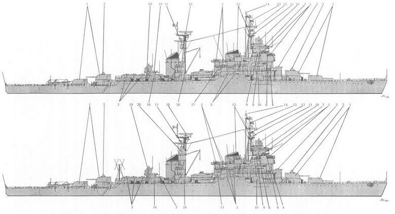 Схема общего вида КРЛ пр. 68А (вверху) и Михаил Кутузов по состоянию на 1991 г. (внизу):