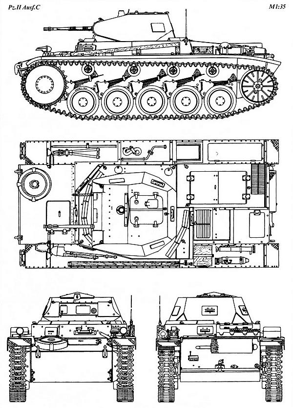 Pz.II Ausf.C