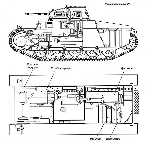 Компоновка танка Pz.II.
