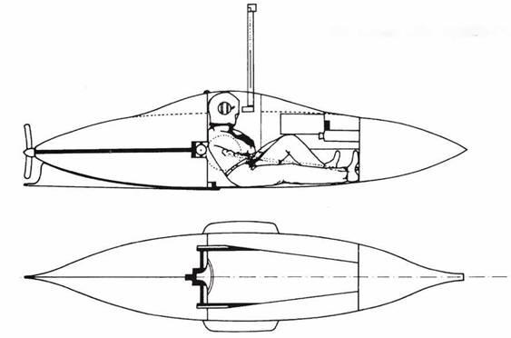 Подводная лодка Holland 1 (1877год).