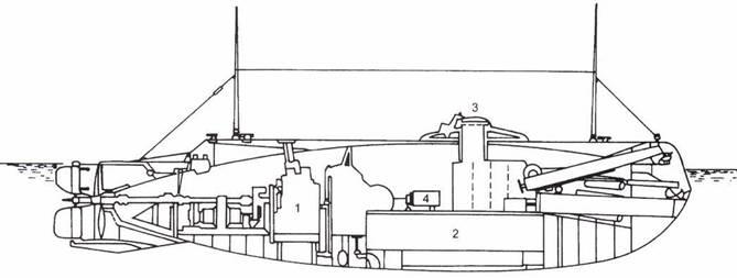 Подводная лодка Holland VIII. I.Бензиновый двигатель. 2. Аккумуляторы. 3. Люк. 4. Компрессор.