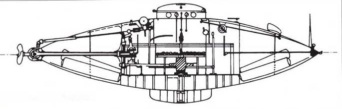 Подводная лодки Goubet (1886г.).