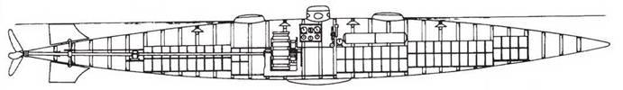 Gymnote — французская <a href='https://med-tutorial.ru/m-lib/b/book/3239510375/19' target='_blank' rel='external'>экспериментальная</a> подводная лодка.