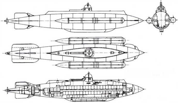 Немецкая экспериментальная подводная лодка Forelle ‹1902г.).