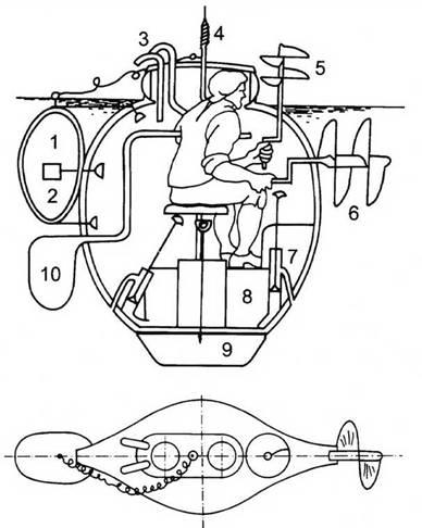 Чертеж миниатюрной подводной лодки, сконструированной Д. Бушнеллом. I. Порох. 2. Часовой механизм. 3. Воздуховоды. 4. Бурав. 5. Вертикальный гребной винт. 6. Горизонтальный гребной винт. 7. Балластный насос. 8. Вода. 9. Постоянный балласт. 10. Руль.