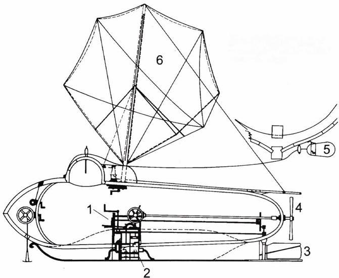 Подводная лодка Фултона Nautilus.