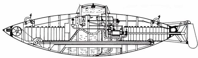 Подводная лодка Джевецкого (1884г.).