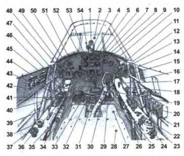 1.Прицел ПБП-l. 2. Бронестекло, 3 Амортизатор, 4. Магнитный котик KI1-10. 5. Указатель крена. 6. Указатель давления «системе заряжания. 7. Тахометр. 8. Информационная табличка. Ч. Манометр пневмосистемы, 10. Манометр аварийного баллона со сжатым воздухом. 11. Рычаг тормоза главного шасси. 12. Сигнализационные лампочки шасси. 13. Маховик-регулятор жалюзи маслорадиатора. 14. Лампочка освещения кабины, 15. Спуск пушки и пулеметов. 16. Рамка для определения девиации компаса, 17. Переключатель электрической сигнализации шасси, 18. Рычаг аварийного открытия замков главного шасси. 19. Клапан аварийного выпуска главного шасси. 20. Брезентовые карманы для сигнальных /шкет. 21 Маховик-регулятор жалюзи водного радиатора. 22. Ручной бензонасос. 23. Стартер. 24. Клапан пневмосистемы. 25. Педали. 26. Рычаг регулировки высоты кресла, 27. Подножье, 28. Кресло пилота. 24. Предохранитель спуска оружия. 30. Штурвал. 31 Качалка педалей. 32. Тяга перезарядки пушки, 33. Термометр коды. 34. Строенный указатель температуры масла, сдавления масла и топ шва. 35. Рычаг-блокиратор хвостового колесика, 36. Вольтоамперметр. 37. впускной клапан пневмосистемы. 38 Впускной клапан аварийного баллона со сжатым воздухом, З9 Рукоятка-регулятор клапанов, 40. Трубы рамы фюзеляжа. 41. Ручка форсажа. 42. Панель электропереключателей, 43. Ручка регуляции шага винта. 44. Ручка газа. 45. Ручка пожарного клапана. 46 Ручка включения наддува. 47 Трехпозиционный топливный кран. 48. Маховик-регулятор триммера руля высоты. 44 Переключатель свечей. 50. Тяга <a href='https://arsenal-info.ru/b/book/887674952/20' target='_self'>перезарядки</a> пулемета, 51. Рычаг клапана выпуска шасси. 52. Спидометр, 53. Альтиметр. 54. Маховик-регулятор подсветки прицела