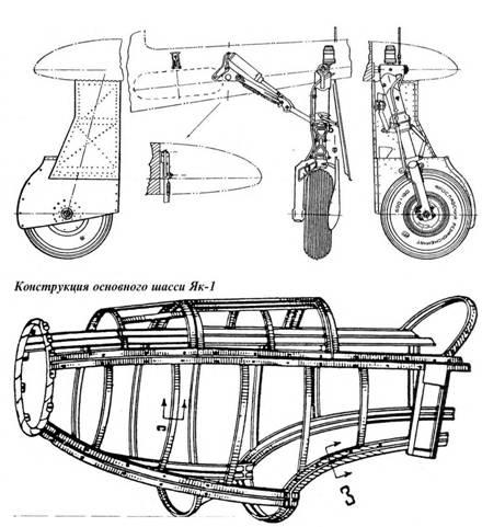 Силовой набор передней части фюзеляжа Як-1