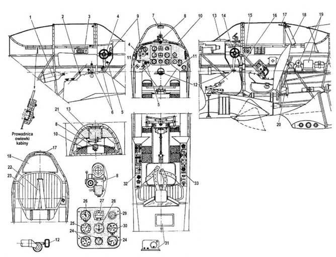 Кабина истребителя Як-3