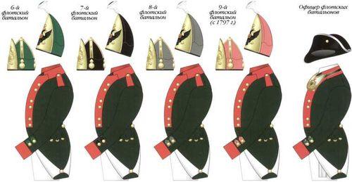 Схема цветовых различий обмундирования флотских батальонов Балтийского корабельного флота. Ноябрь 1796–1802гг.