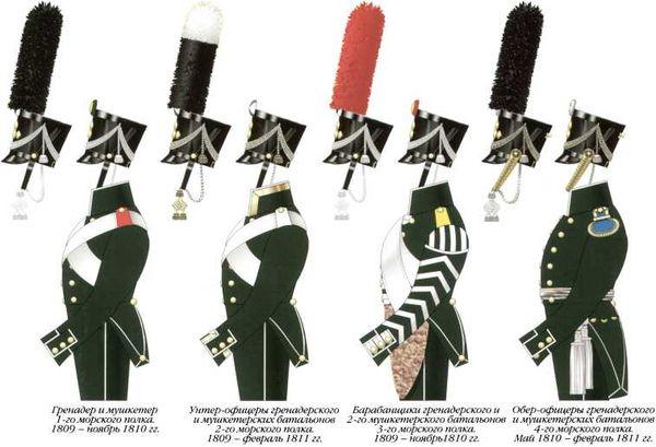 Схема различий обмундирования офицеров и нижних чинов морской пехоты. 1809–1811гг.
