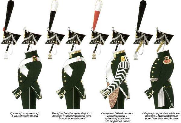Схема различий обмундирования офицеров и нижних чинов морской пехоты. 1813–1815гг.