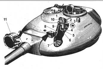 Размещение на танке прицела ТПН-1 по-боевому: