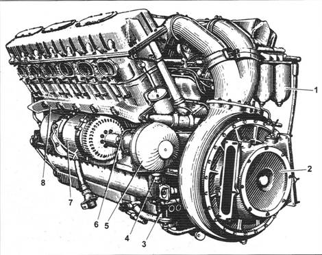 Двигатель В12-6. Вид со стороны нагнетателя: