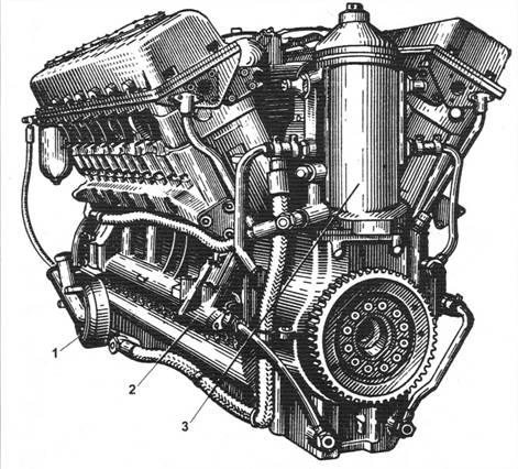 Двигатель В12-6. Вид со стороны носка: