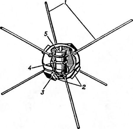 Схема запуска спутника с помощью ракеты «Vanguard» (двигатель первой ступени прекращает работу в точке А)
