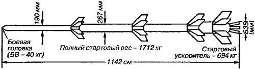 Старт ракеты «Фау-2»