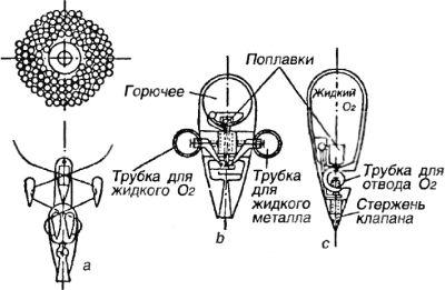 Ракетопланы Фридриха Цандера