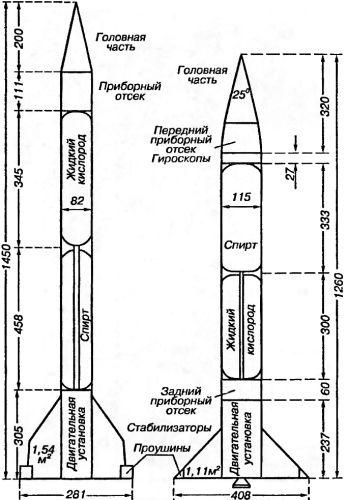 «Viking», «Aerobee» и другие ракеты