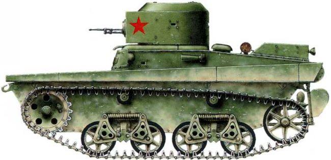 Легкий танк Т-37А из состава 11-й танковой бригады. Сводный отряд Быкова, 28–29 мая 1939 года(реконструкция на основе воспоминаний).