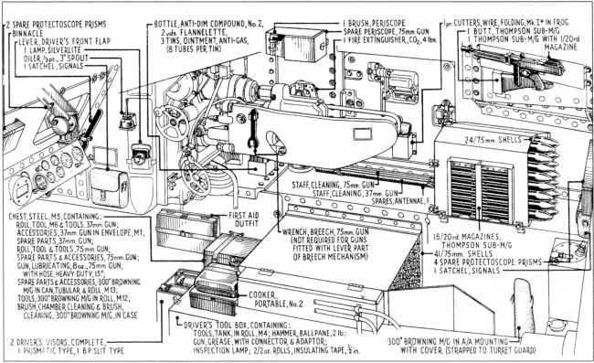 Интерьер боевого отделения танка М3. Вид на правый борт.