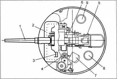 Схема расположения вооружения в башне танка: 1 — 37-мм пушка; 2 — маск-установка; 3 — отверстие для установки перископического прицела; 4 — маховичок механизма поворота башни; 5 — рукоятка затвора пушки; 6 — пулемет Browning М1919А4; 7 — сиденье наводчика; 8 — сиденье командира танка; 9 — сиденье заряжающего.