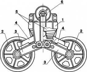 Тележка подвески: 1 — кронштейн тележки; 2 — опорные катки; 3 — коромысла; 4 — двуплечие рычаги; 5 — пружины; 6 — поддерживающий каток.
