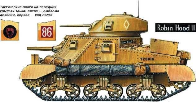 Крейсерский танк Grant I. Штабной эскадрон полка Нотингемпширских йоменов, 10-я английская танковая дивизия, Эль-Аламейн, октябрь 1942 года Рисунок М. Дмитриева.