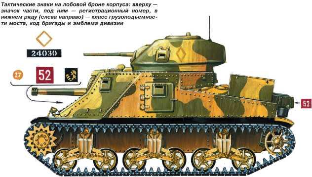 Крейсерский танк Grant I. 1-я австралийская <a href='https://arsenal-info.ru/b/book/1627328415/37' target='_self'>танковая</a> дивизия, 1943 год. Рисунок М. Дмитриева.