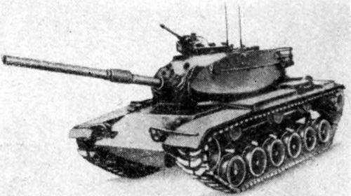 2.Современные танки