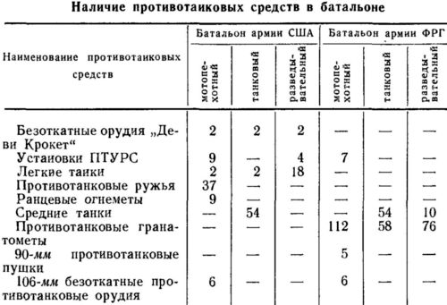Таблица 12.