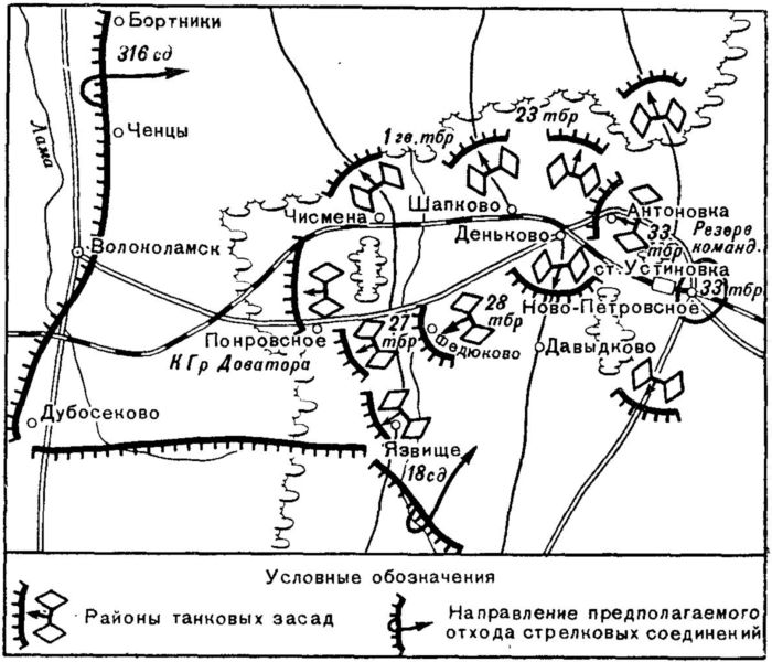 2.Организация противотанкового огня