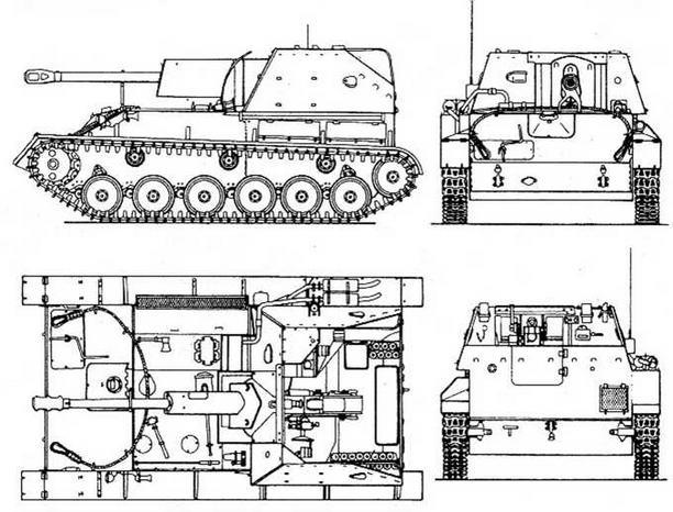 САУ СУ-76М