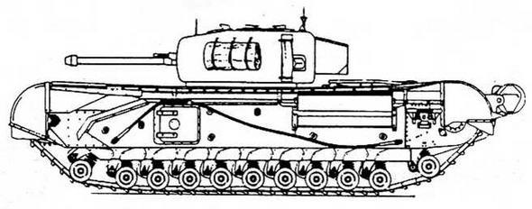 Churchill IV