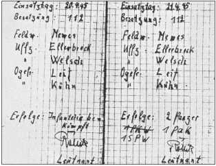 Каждый день боевых действий должен был быть подтвержден офицером. На левых страницах подписался лейтенант Альфред Руббель, на обоих правых листах — лейтенант Роллик.