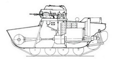Компоновка плавающего танка Т-37А