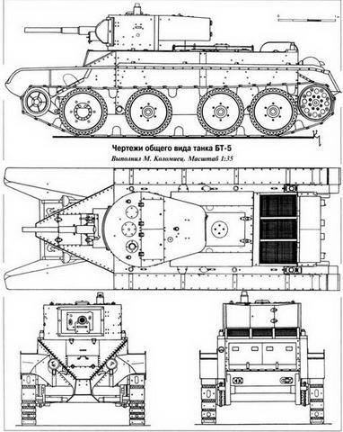 6.8. Модернизация танков Т-26 и БТ