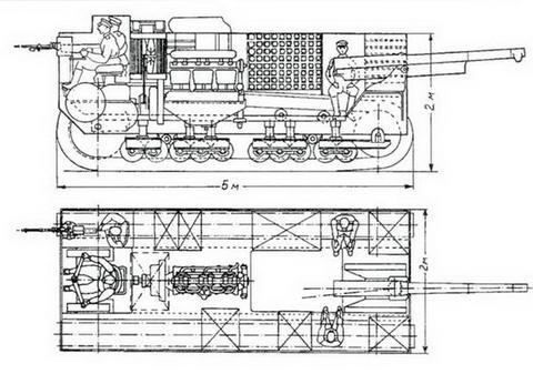 Компоновка танка-трактора Рыбинского завода «Русский Рено», 1917 г.