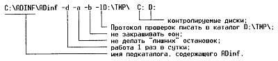 2.Программа-ревизор ADINF