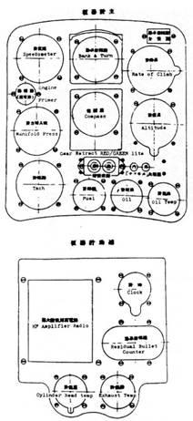 Главная и вспомогательная приборные доски Ки-43-I (Фрагмент оригинальной инструкции, добытой союзнической разведкой).