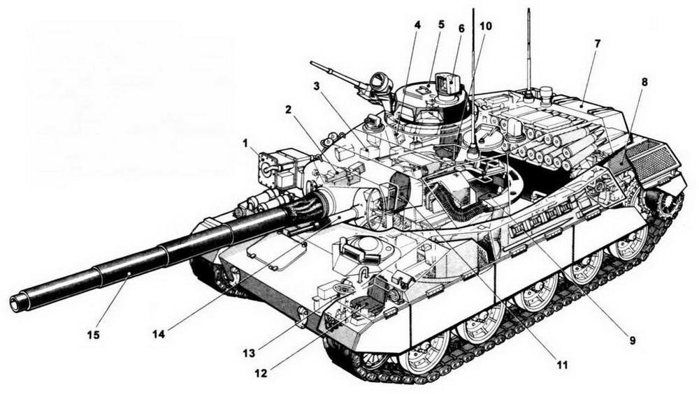 Компоновка танка АМХ-32: