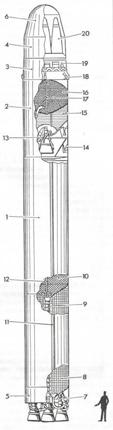 Глава 3. Межконтинентальные баллистические ракеты