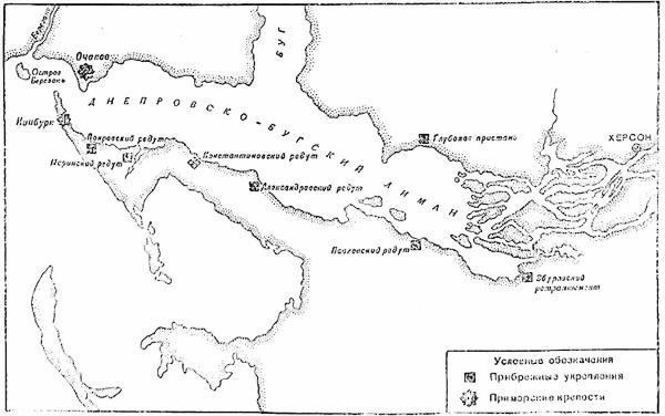 Прибрежные укрепления и приморские крепости Днепровско-Бугского лимана к сентябрю 1787 года