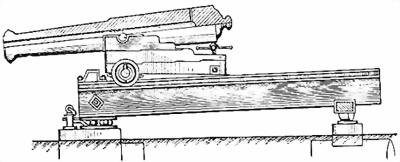 24-фунтовая пушка (береговая установка)