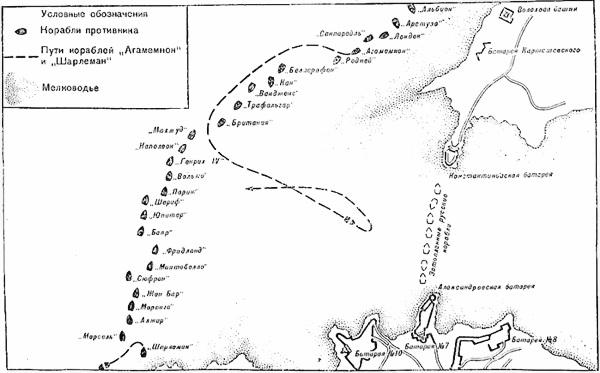 Схема сражения береговой артиллерии Севастополя с соединенным флотом 5 октября 1854 года