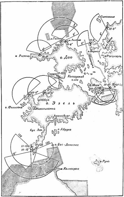 Система огня береговой артиллерии в обороне Моонзундских островов в 1917 году