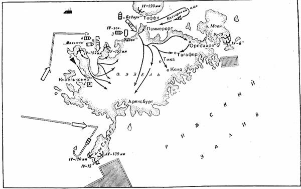Высадка немецкого десанта на остров Эзель 12 октября 1917 года