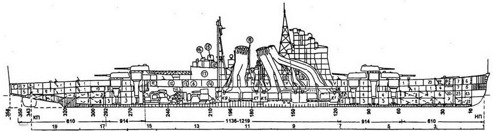 Продольный разрез «ТАКАО» после достройки в 1932 году: