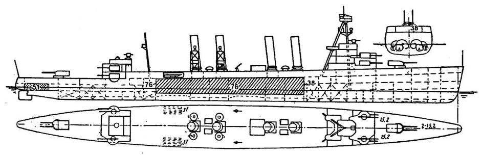 Американский крейсер типа «Омэха», 1922 г. (7620 т, 34-уз., пояс 76, палуба 38 мм,